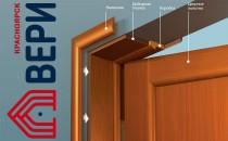 Установка межкомнатной двери, сборка дверной коробки